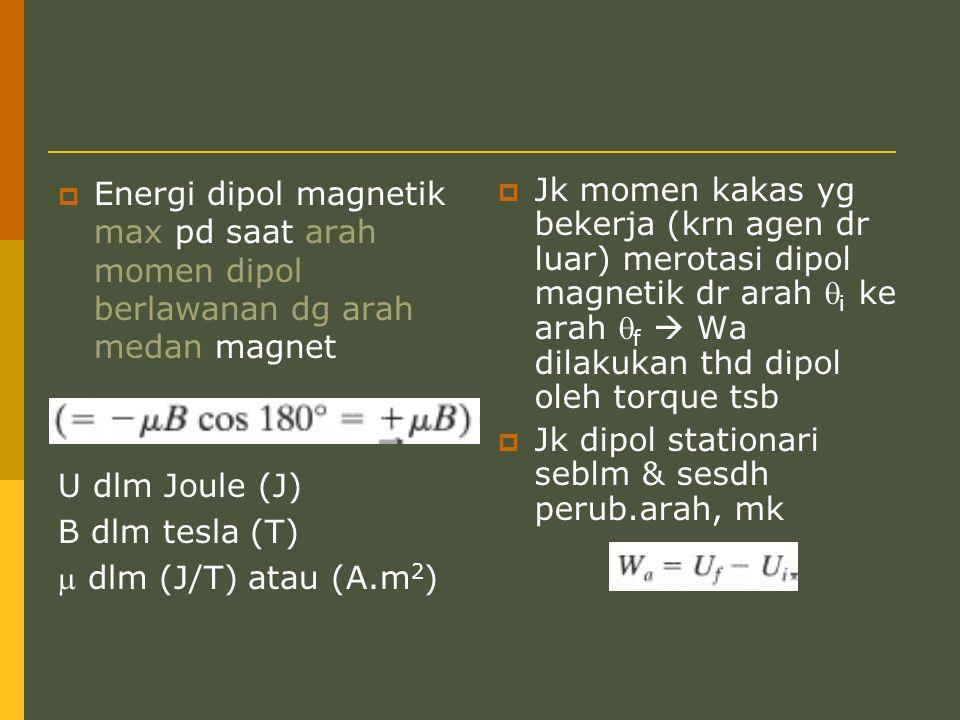 Energi dipol magnetik max pd saat arah momen dipol berlawanan dg arah medan magnet