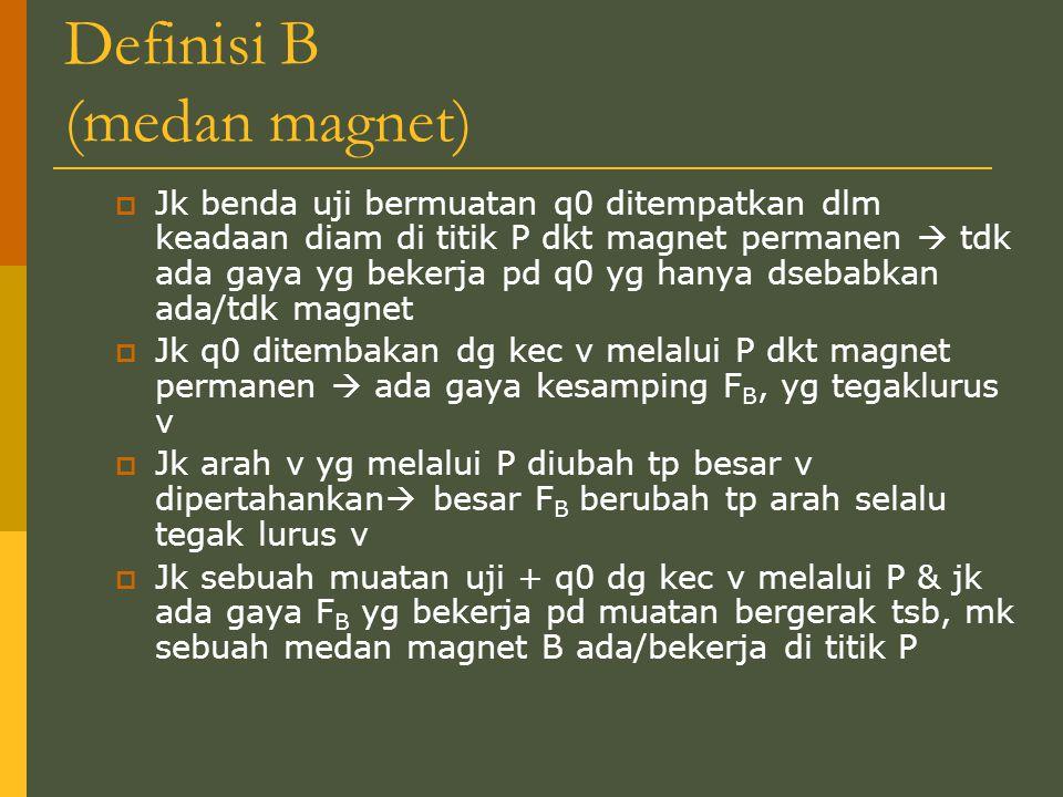 Definisi B (medan magnet)
