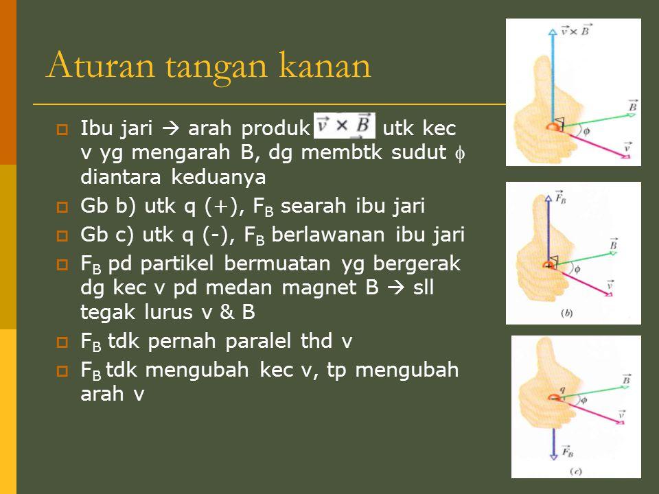 Aturan tangan kanan Ibu jari  arah produk utk kec v yg mengarah B, dg membtk sudut  diantara keduanya.