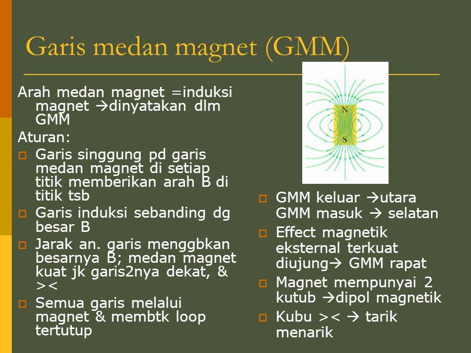 Garis medan magnet (GMM)