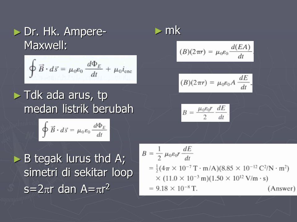 Dr. Hk. Ampere-Maxwell: Tdk ada arus, tp medan listrik berubah. B tegak lurus thd A; simetri di sekitar loop.