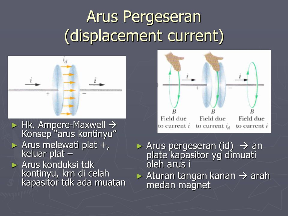 Arus Pergeseran (displacement current)