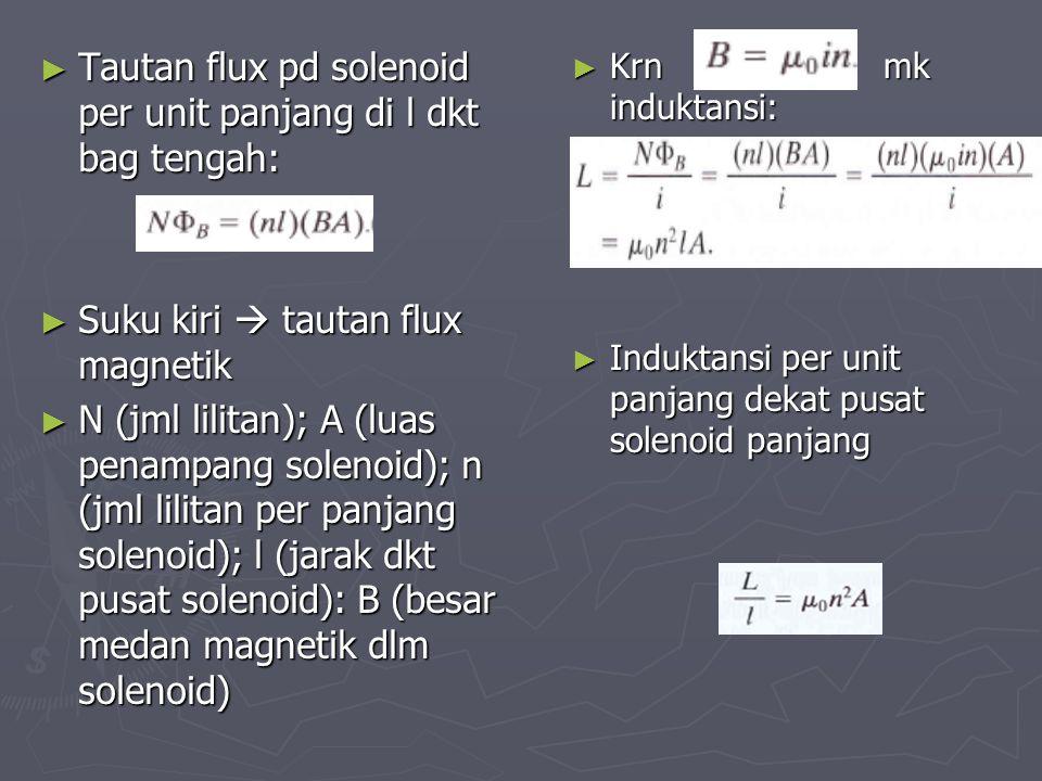 Tautan flux pd solenoid per unit panjang di l dkt bag tengah: