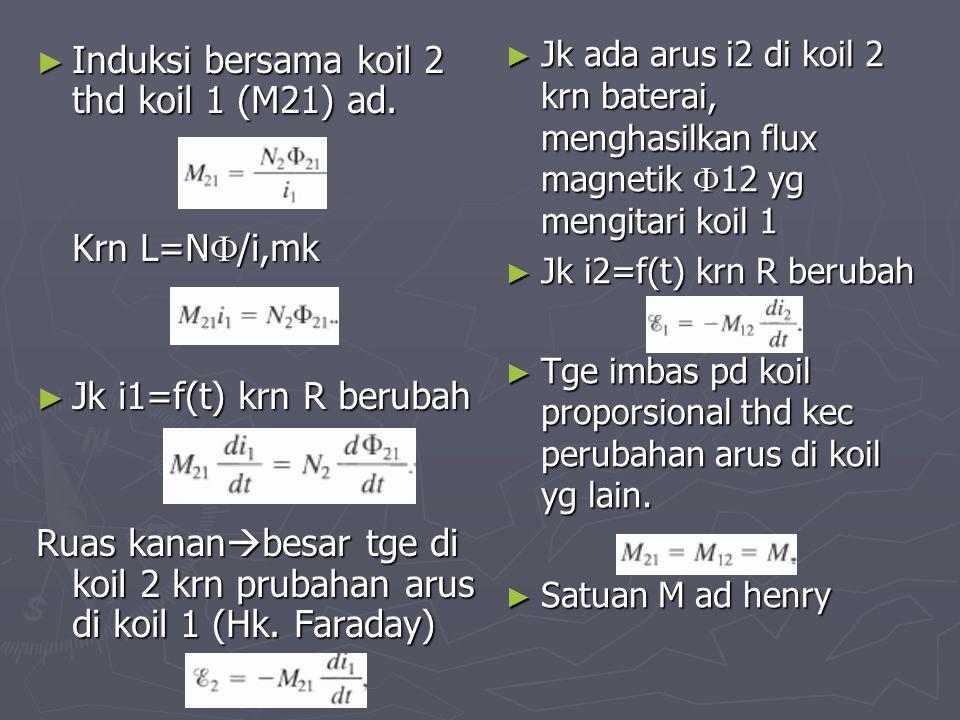 Induksi bersama koil 2 thd koil 1 (M21) ad.