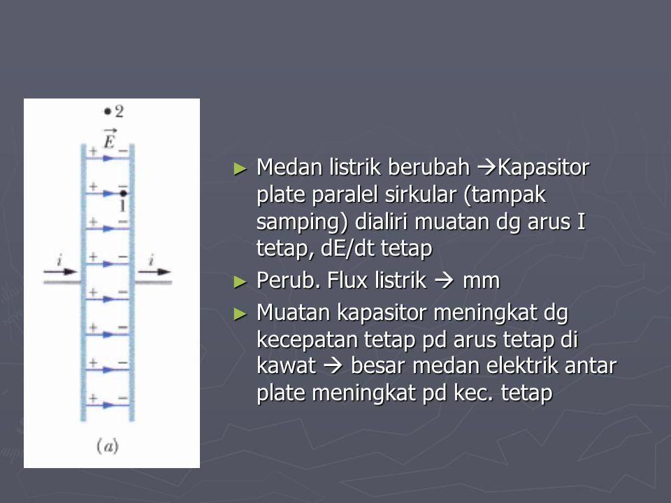 Medan listrik berubah Kapasitor plate paralel sirkular (tampak samping) dialiri muatan dg arus I tetap, dE/dt tetap