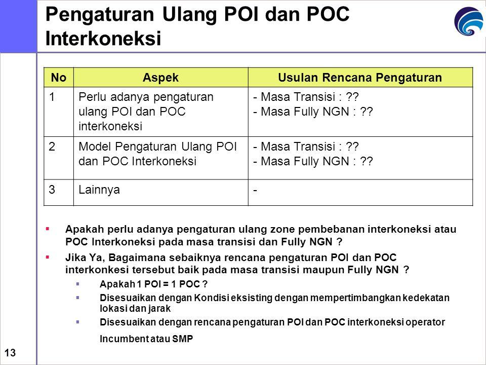 Pengaturan Ulang POI dan POC Interkoneksi