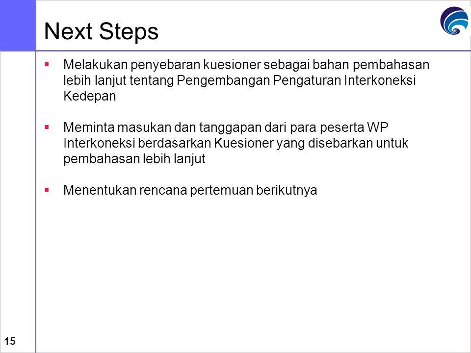Next Steps Melakukan penyebaran kuesioner sebagai bahan pembahasan lebih lanjut tentang Pengembangan Pengaturan Interkoneksi Kedepan.