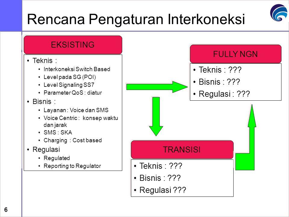 Rencana Pengaturan Interkoneksi