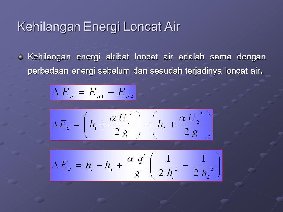 Kehilangan Energi Loncat Air
