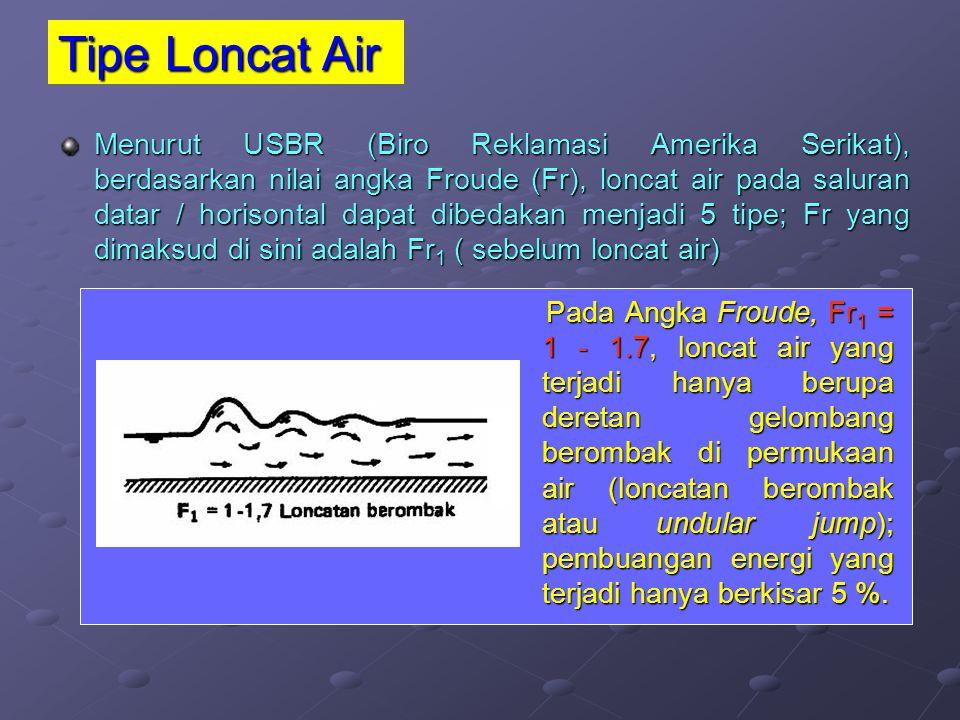 Tipe Loncat Air