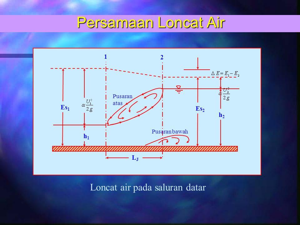 Persamaan Loncat Air Loncat air pada saluran datar 1 2 Es1 Es2 h2 h1