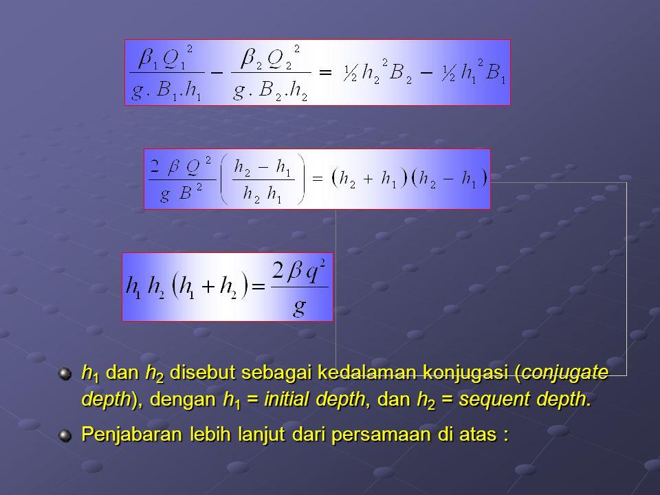 h1 dan h2 disebut sebagai kedalaman konjugasi (conjugate depth), dengan h1 = initial depth, dan h2 = sequent depth.