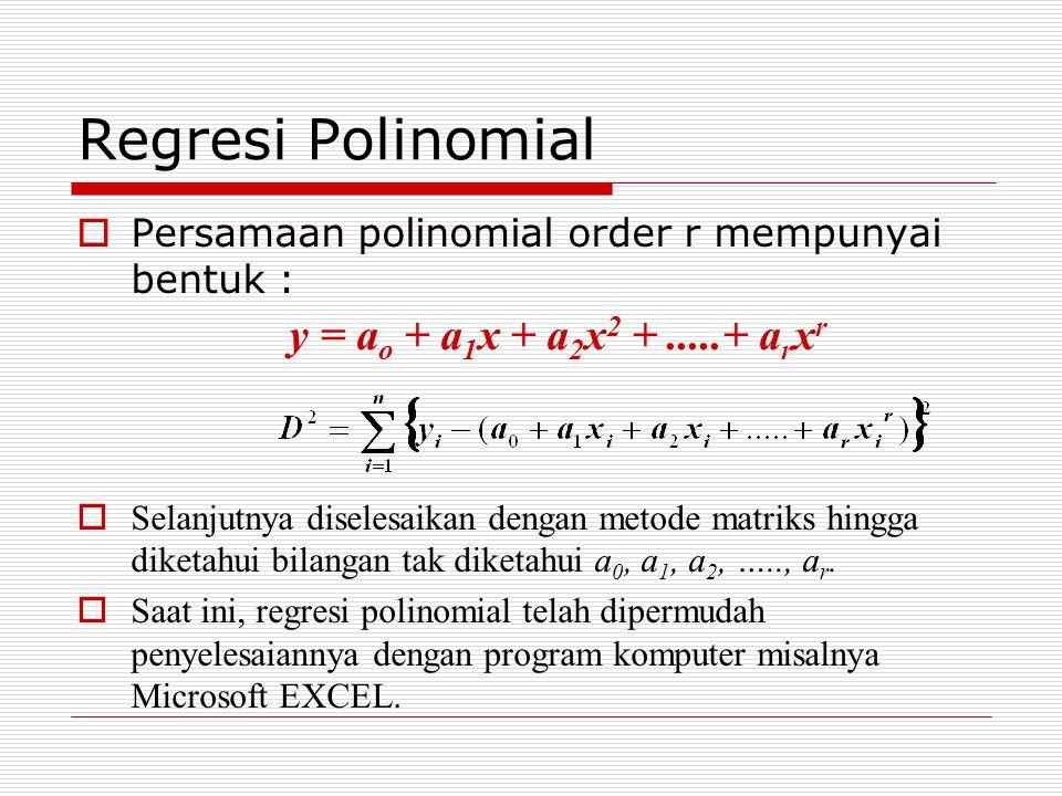 Regresi Polinomial Persamaan polinomial order r mempunyai bentuk :
