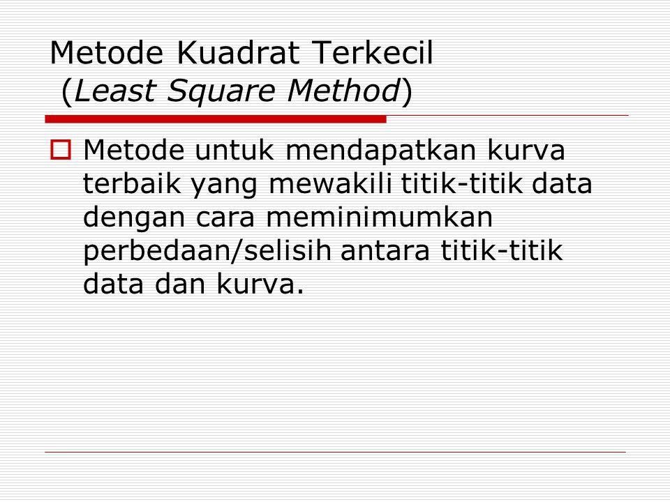 Metode Kuadrat Terkecil (Least Square Method)