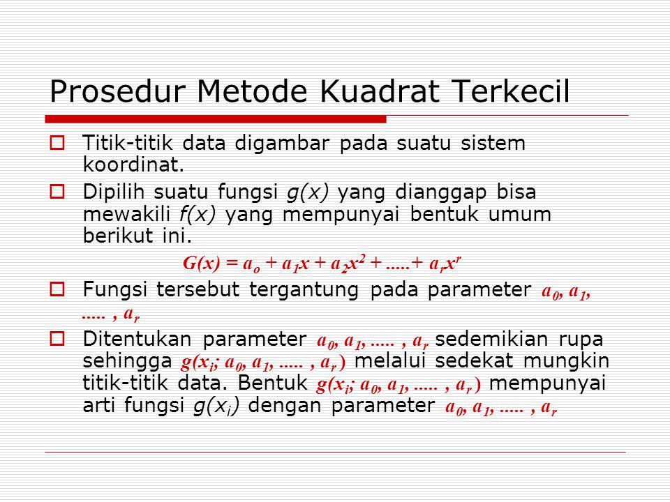 Prosedur Metode Kuadrat Terkecil