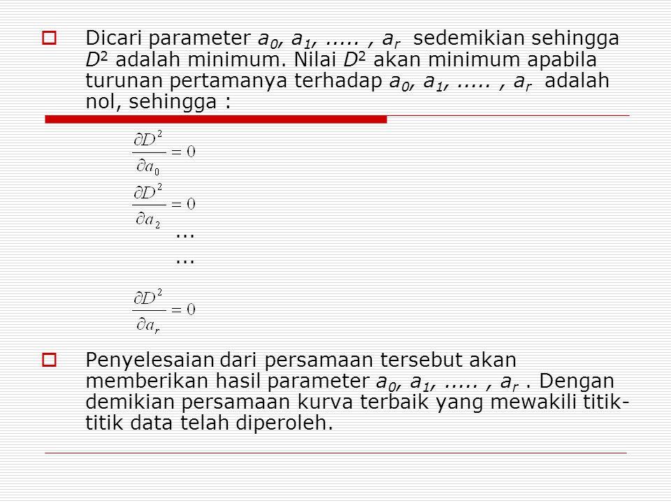 Dicari parameter a0, a1,. , ar sedemikian sehingga D2 adalah minimum