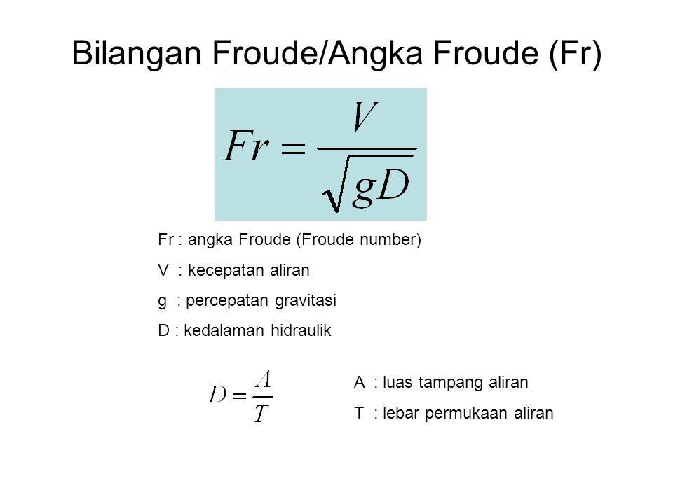 Bilangan Froude/Angka Froude (Fr)