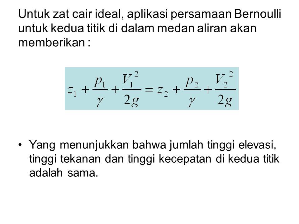 Untuk zat cair ideal, aplikasi persamaan Bernoulli untuk kedua titik di dalam medan aliran akan memberikan :