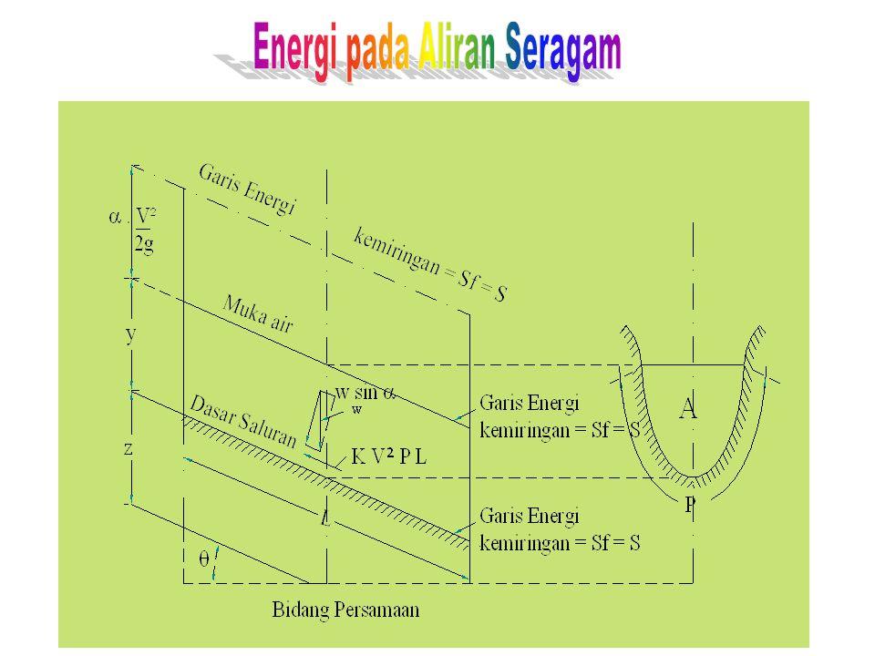 Energi pada Aliran Seragam