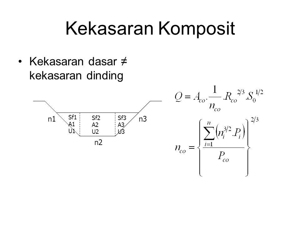 Kekasaran Komposit Kekasaran dasar ≠ kekasaran dinding n1 n2 n3 Sf1 A1