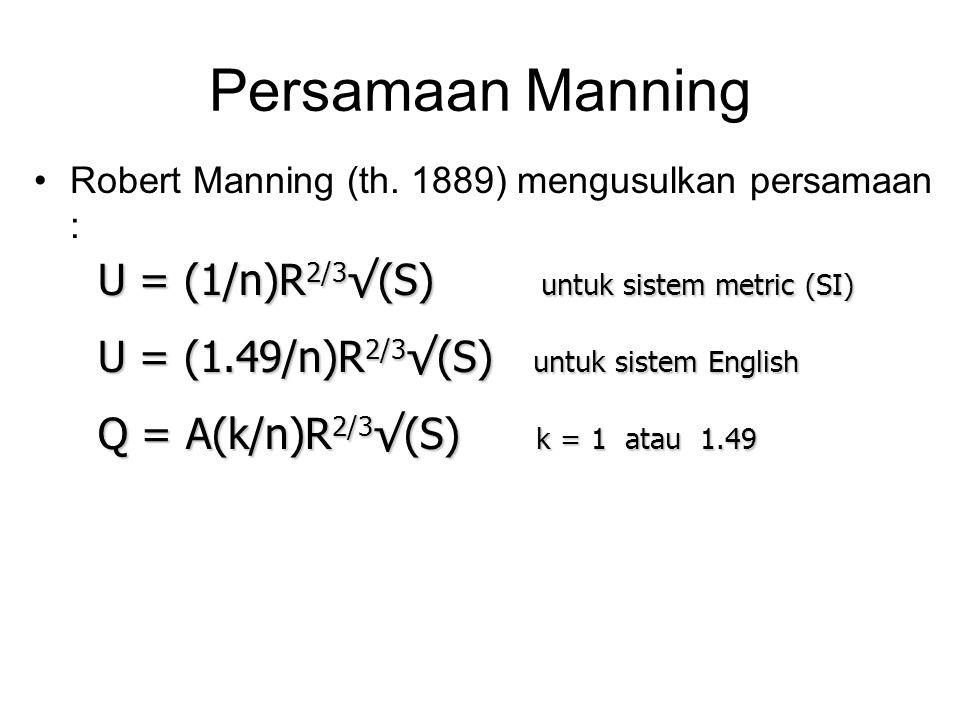 Persamaan Manning U = (1/n)R2/3√(S) untuk sistem metric (SI)