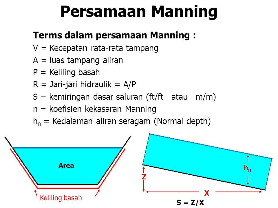 Persamaan Manning Terms dalam persamaan Manning :