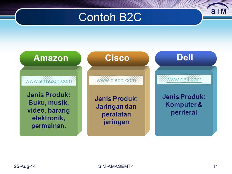 video, barang elektronik, permainan. Jaringan dan peralatan jaringan