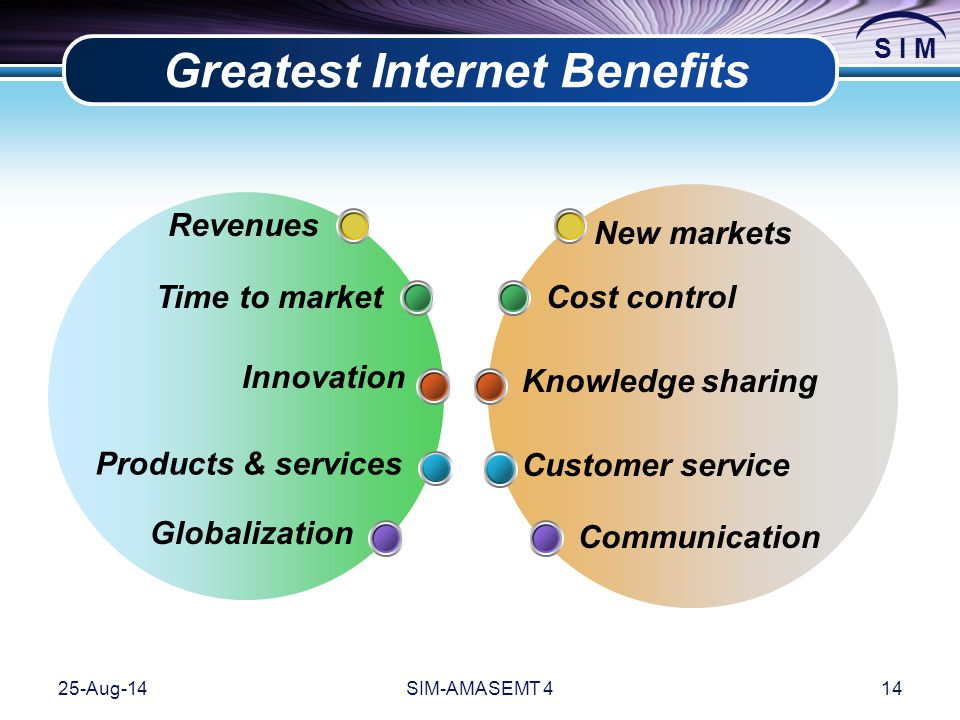 Greatest Internet Benefits
