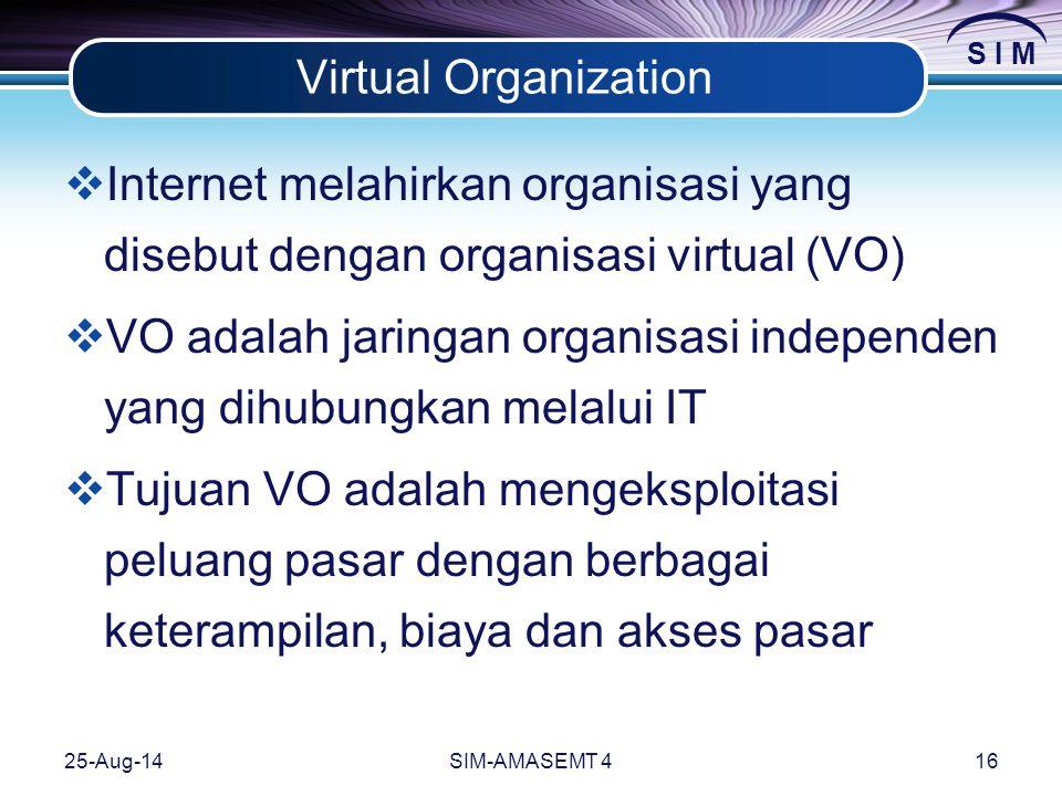 VO adalah jaringan organisasi independen yang dihubungkan melalui IT