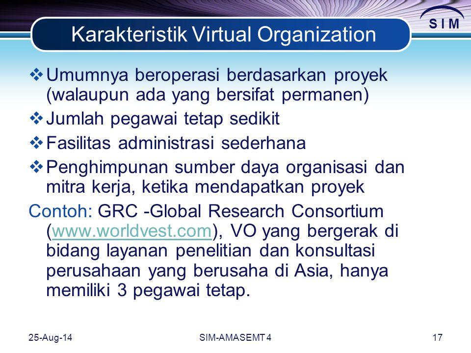 Karakteristik Virtual Organization