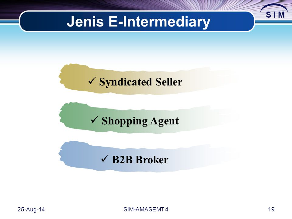 Jenis E-Intermediary Syndicated Seller Shopping Agent B2B Broker