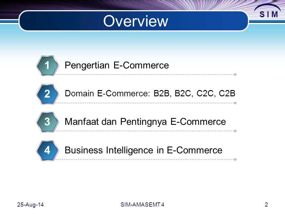 Overview 1 2 3 4 Pengertian E-Commerce