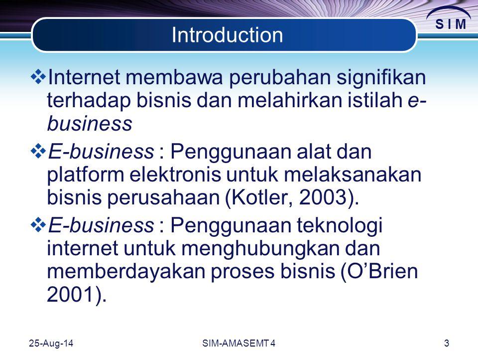 Introduction Internet membawa perubahan signifikan terhadap bisnis dan melahirkan istilah e-business.