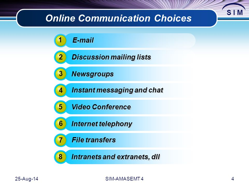 Online Communication Choices