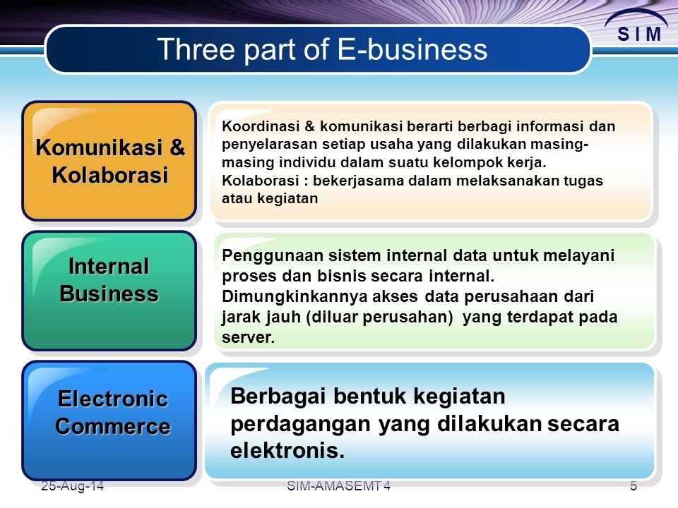 Three part of E-business