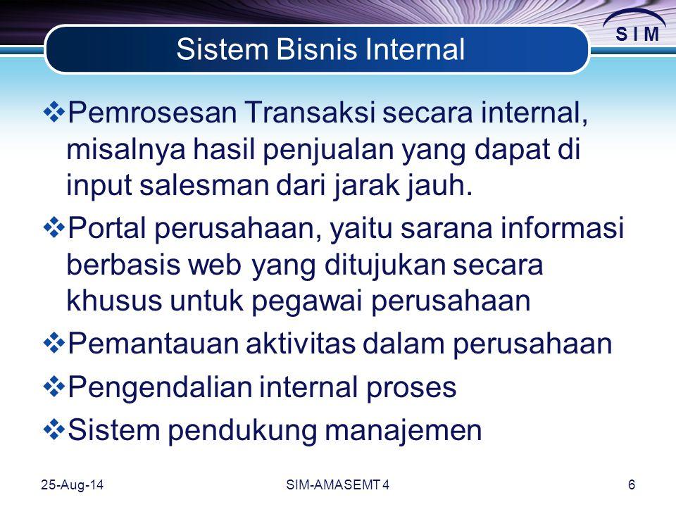 Sistem Bisnis Internal