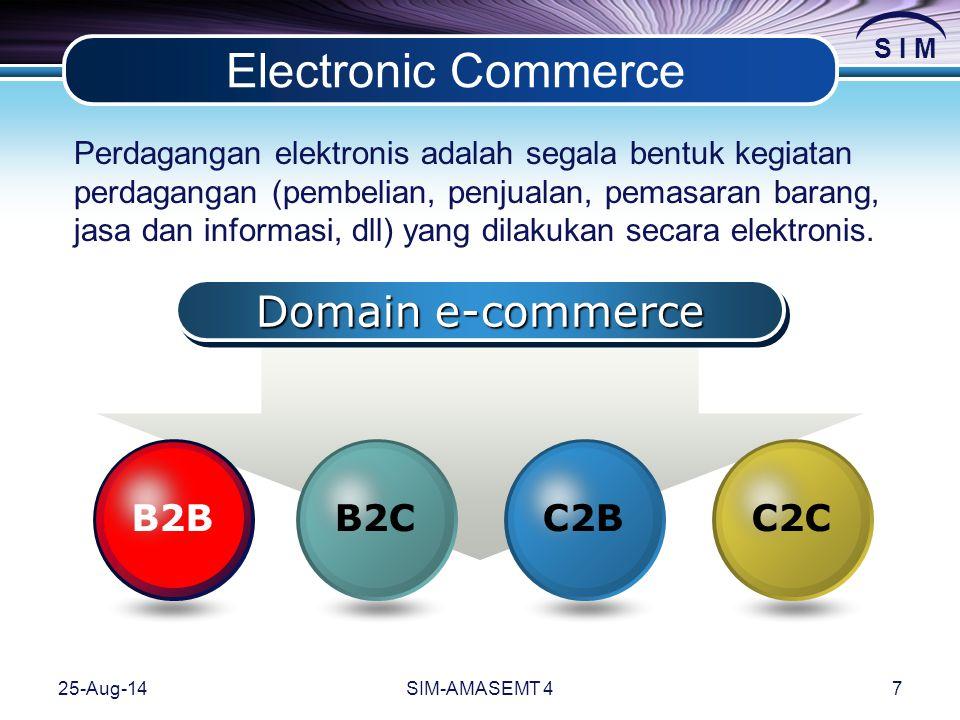 Electronic Commerce Domain e-commerce B2C C2B C2C B2B