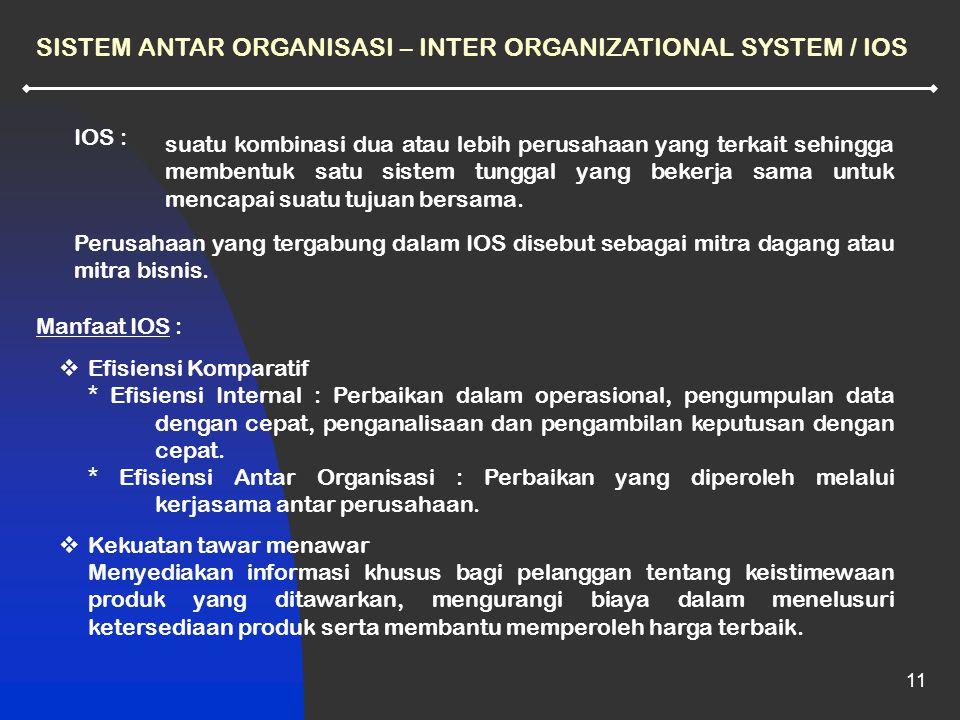 SISTEM ANTAR ORGANISASI – INTER ORGANIZATIONAL SYSTEM / IOS