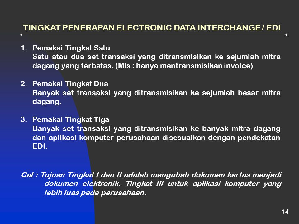 TINGKAT PENERAPAN ELECTRONIC DATA INTERCHANGE / EDI