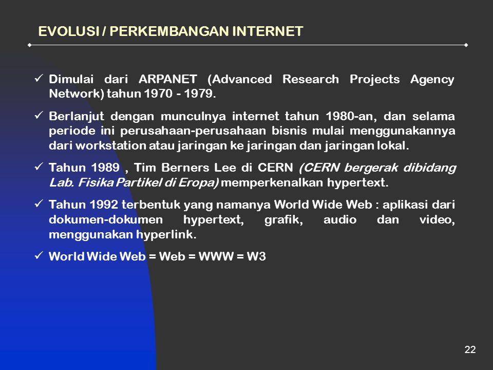 EVOLUSI / PERKEMBANGAN INTERNET