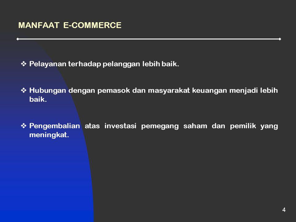 MANFAAT E-COMMERCE Pelayanan terhadap pelanggan lebih baik.