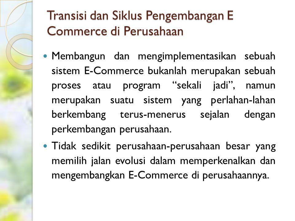 Transisi dan Siklus Pengembangan E Commerce di Perusahaan
