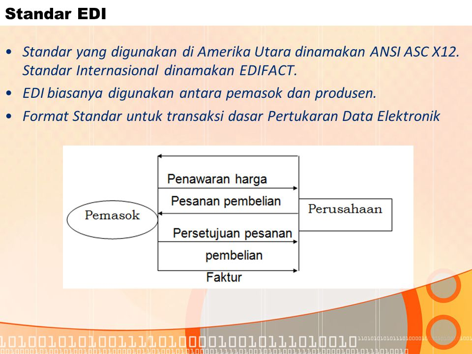 Standar EDI Standar yang digunakan di Amerika Utara dinamakan ANSI ASC X12. Standar Internasional dinamakan EDIFACT.