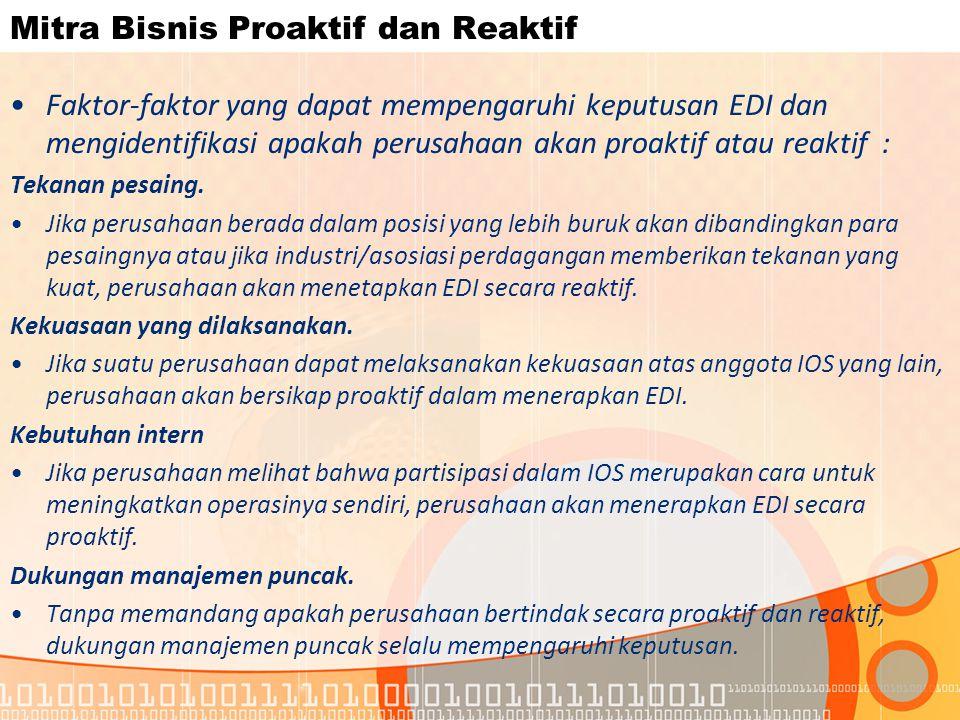 Mitra Bisnis Proaktif dan Reaktif