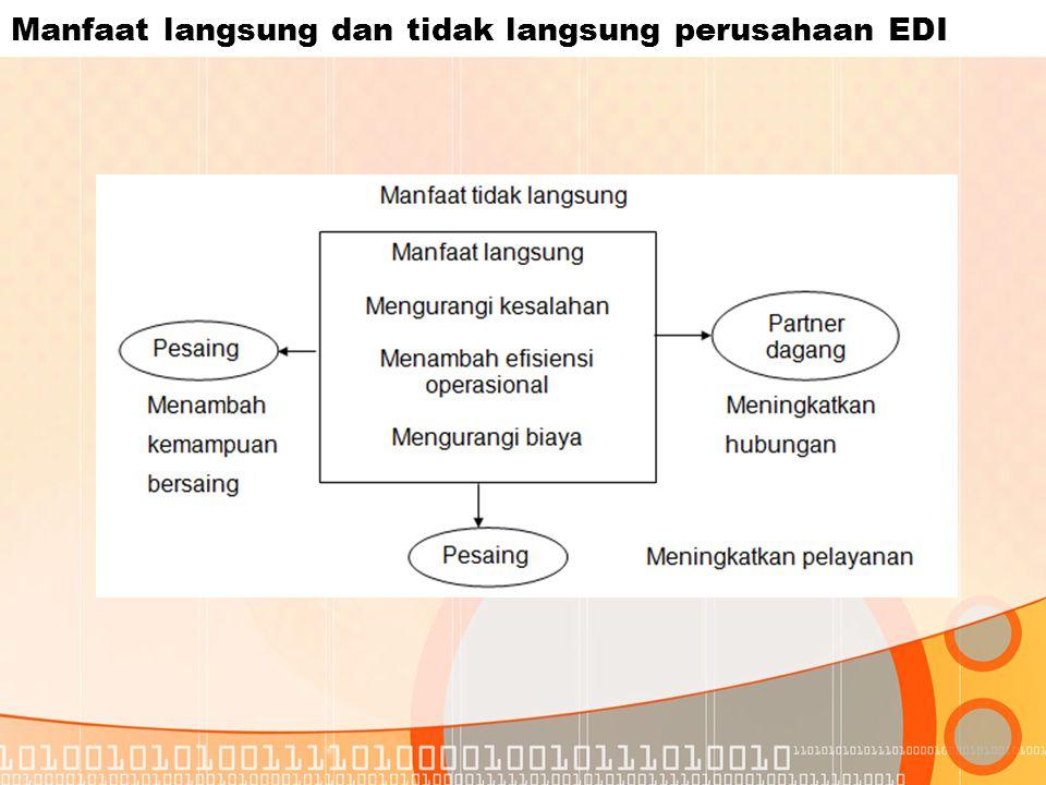 Manfaat langsung dan tidak langsung perusahaan EDI
