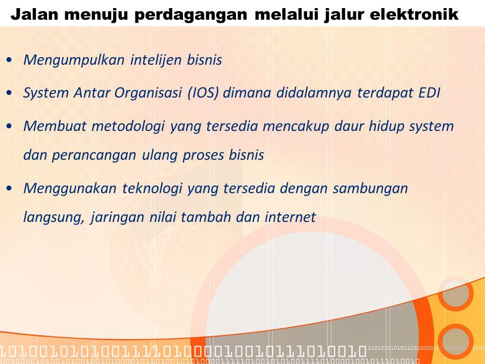 Jalan menuju perdagangan melalui jalur elektronik