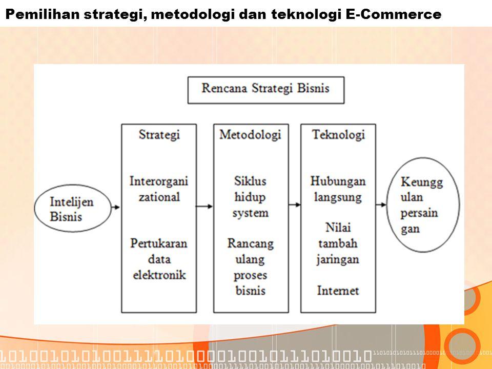Pemilihan strategi, metodologi dan teknologi E-Commerce