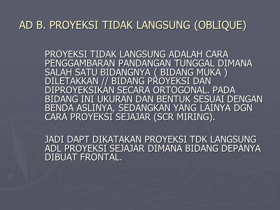 AD B. PROYEKSI TIDAK LANGSUNG (OBLIQUE)