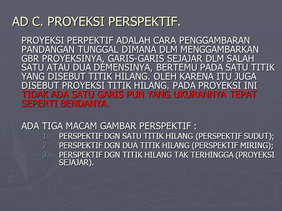 AD C. PROYEKSI PERSPEKTIF.