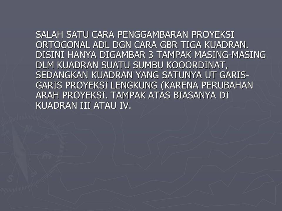 SALAH SATU CARA PENGGAMBARAN PROYEKSI ORTOGONAL ADL DGN CARA GBR TIGA KUADRAN.